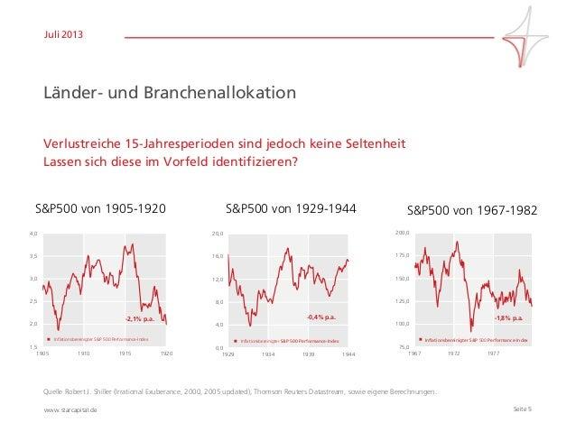 Seite 5www.starcapital.de Juli 2013 Länder- und Branchenallokation Verlustreiche 15-Jahresperioden sind jedoch keine Selte...