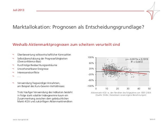Seite 6www.starcapital.de Juli 2013 Marktallokation: Prognosen als Entscheidungsgrundlage? Weshalb Aktienmarktprognosen zu...