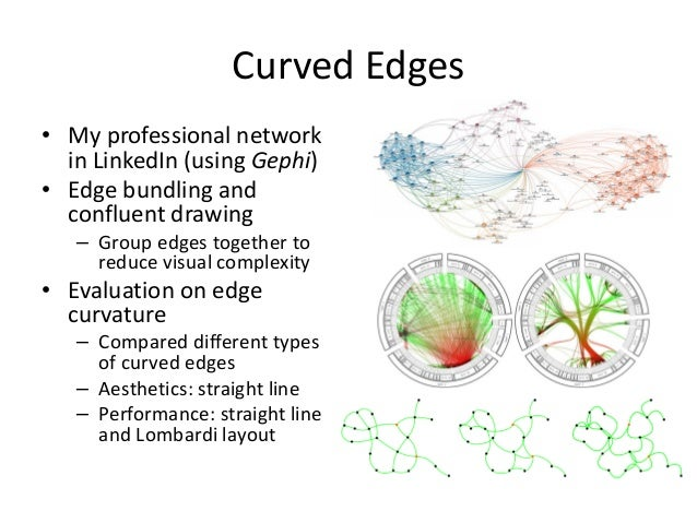 Drawing Lines In Yed : Graph network visualisation