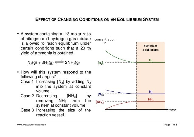 www.wewwchemistry.com Page 1 of 8 EFFECT OF CHANGING CONDITIONS ON AN EQUILIBRIUM SYSTEM  A system containing a 1:3 molar...