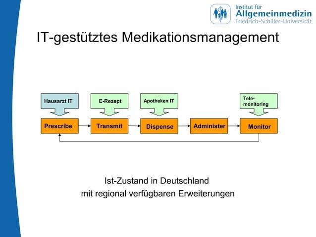 Prescribe Transmit Dispense Administer Monitor IT-gestütztes Medikationsmanagement Ist-Zustand in Deutschland mit regional...
