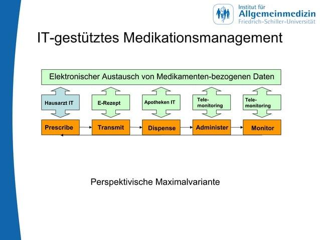 Prescribe Transmit Dispense Administer Monitor IT-gestütztes Medikationsmanagement Perspektivische Maximalvariante Hausarz...