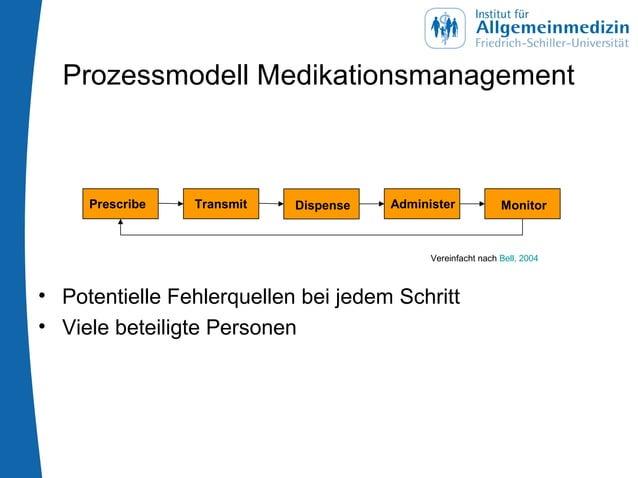 Prozessmodell Medikationsmanagement • Potentielle Fehlerquellen bei jedem Schritt • Viele beteiligte Personen Prescribe Tr...