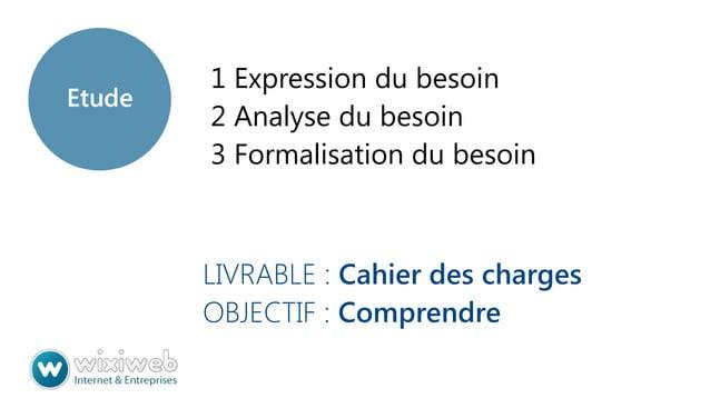 - Plan du site / Périmètre fonctionnel - Règles de gestion / métier - Contraintes du projet  LIVRABLE : Spécifications OBJ...