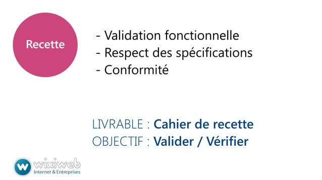- Mise en production - Vérification de service régulier  OBJECTIF: Utiliser