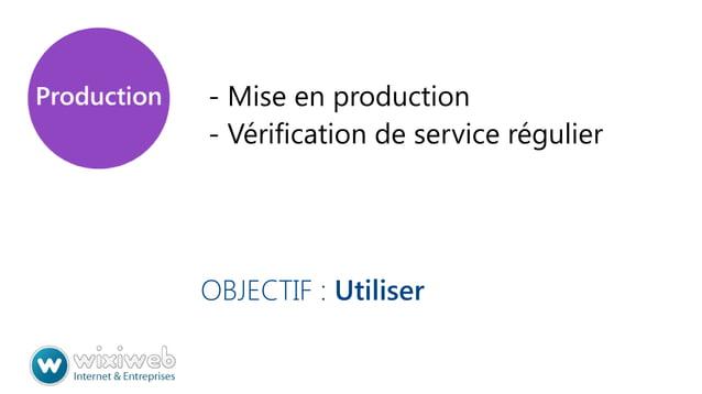 SUJETS TRANSVERS  - Sécurité - Performance Web - Webmarketing - SEO / Référencement - Accessibilité / Mobilité - Productio...