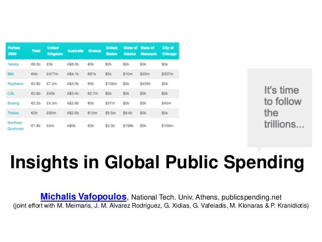 Insights in Global Public Spending Michalis Vafopoulos, National Tech. Univ. Athens, publicspending.net (joint effort with...