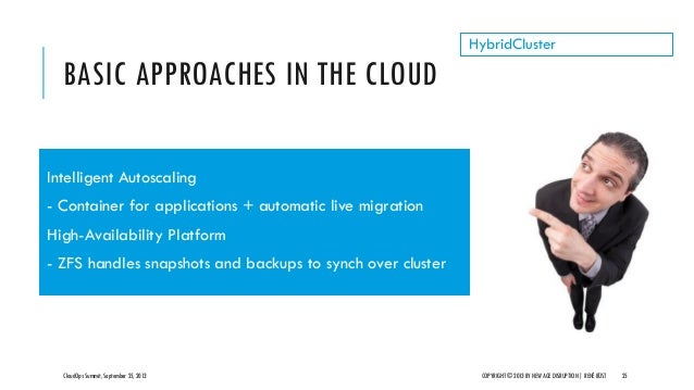 BASIC APPROACHES IN THE CLOUD CloudOps Summit, September 25, 2013 COPYRIGHT © 2013 BY NEW AGE DISRUPTION   RENÉ BÜST 25 Hy...