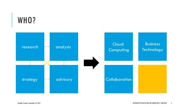 WHO? CloudOps Summit, September 25, 2013 COPYRIGHT © 2013 BY NEW AGE DISRUPTION   RENÉ BÜST 5 research analysis strategy a...