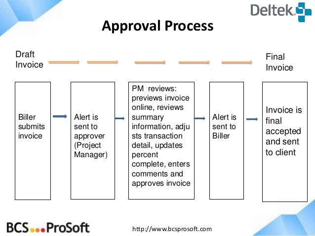 Patriotexpressus  Prepossessing Whats New In Deltek Vision  Invoice Approvals Overhead Allocati With Glamorous Whats New In Deltek Vision  Invoice Approvals Overhead Allocation And  Tips Amp Tricks With Cool Automotive Invoicing Software Also Fedex Pro Forma Invoice In Addition Invoice Creator Software And Invoicing Software Mac As Well As Recurring Invoices In Quickbooks Additionally Free New Car Invoice Prices From Slidesharenet With Patriotexpressus  Glamorous Whats New In Deltek Vision  Invoice Approvals Overhead Allocati With Cool Whats New In Deltek Vision  Invoice Approvals Overhead Allocation And  Tips Amp Tricks And Prepossessing Automotive Invoicing Software Also Fedex Pro Forma Invoice In Addition Invoice Creator Software From Slidesharenet