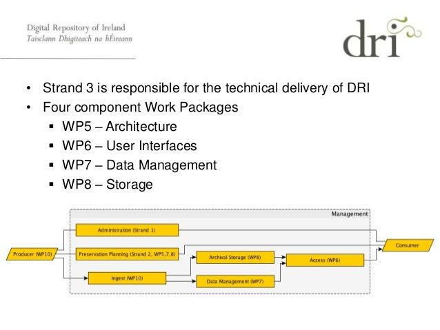 DRI Pilot Repository Overview Slide 2