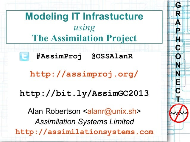 Modeling IT Infrastucture using The Assimilation Project #AssimProj  @OSSAlanR  http://assimproj.org/ http://bit.ly/AssimG...