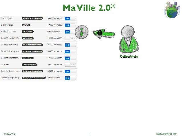 Ma Ville 2.0®   Collectivités  17/10/2013  1  http://maville2-0.fr