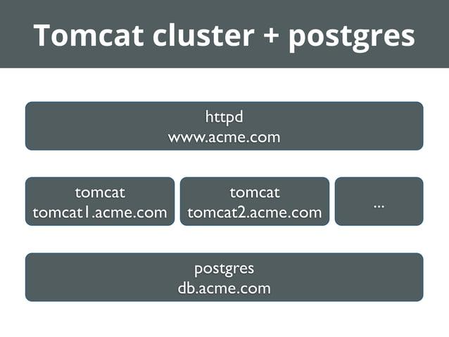 mymodules/acme/manifests/tomcat_node.pp I class acme::tomcat_node( $db_host = 'db.local', $repo = 'http://carlos-mbook-pro...