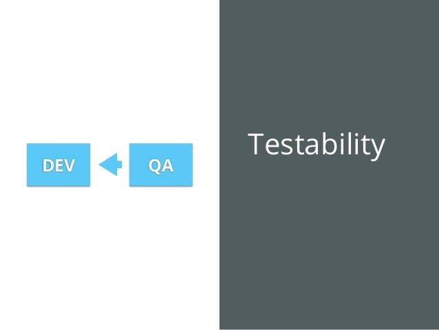 who built standardised testing