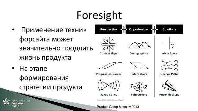 II Рост New Product development Process • Product Funnel • Instead of product tube