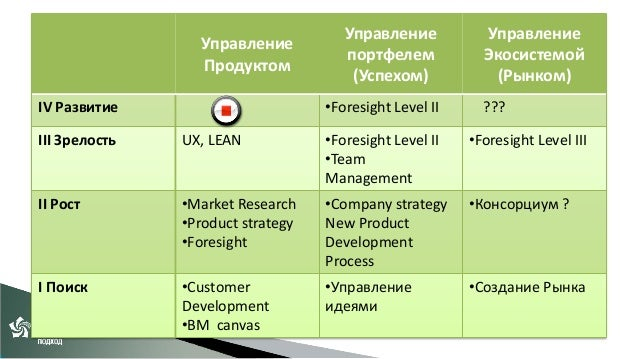 2013 10-organizational-product-management-competence