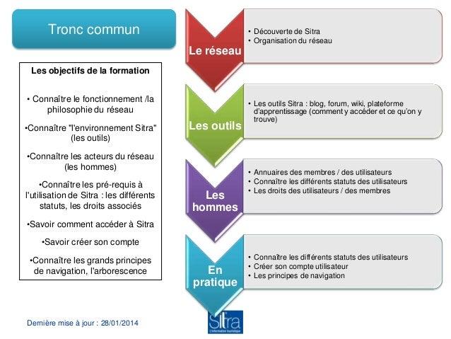 Tronc commun  • Découverte de Sitra • Organisation du réseau  Le réseau Les objectifs de la formation • Connaître le fonct...