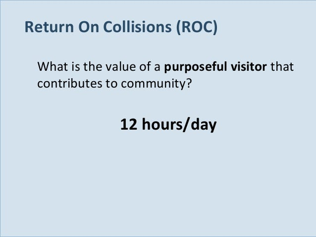 Return On Collisions (ROC) What is the value of a purposeful visitor that contributes to community?  12 hours/day  Slide 1...