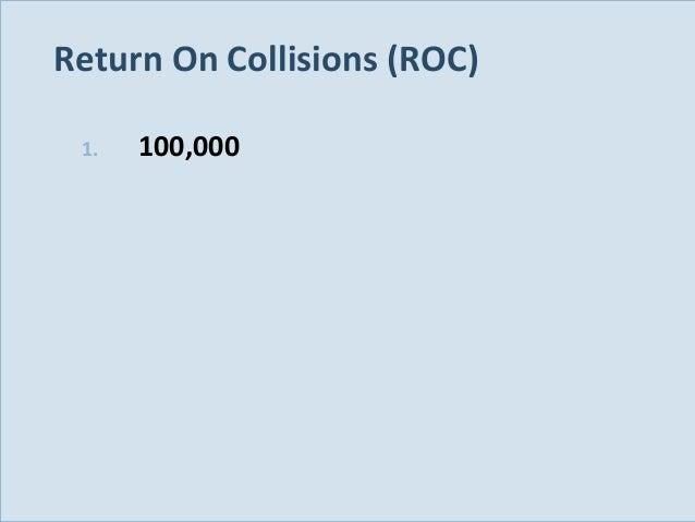 Return On Collisions (ROC) 1.  Slide 118  100,000