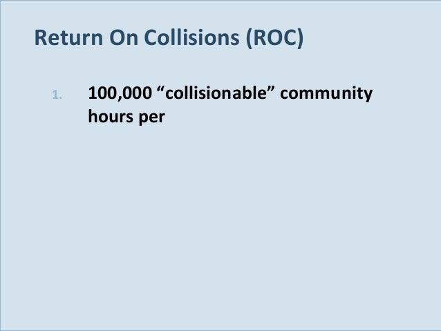"Return On Collisions (ROC) 1.  Slide 122  100,000 ""collisionable"" community hours per"