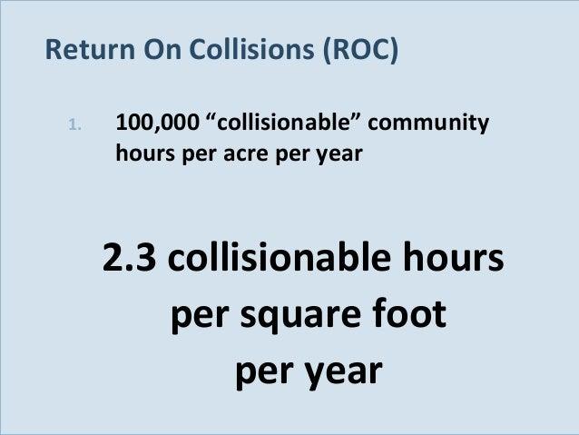 "Return On Collisions (ROC) 1.  100,000 ""collisionable"" community hours per acre per year  2.3 collisionable hours per squa..."