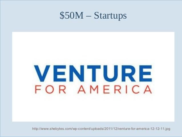 $50M – Startups  Slide 63  http://www.shebytes.com/wp-content/uploads/2011/12/venture-for-america-12-12-11.jpg