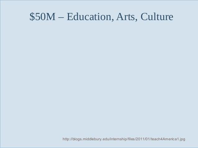 $50M – Education, Arts, Culture  Slide 65  http://blogs.middlebury.edu/internship/files/2011/01/teach4America1.jpg