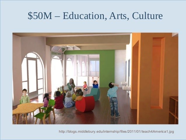 $50M – Education, Arts, Culture  Slide 66  http://blogs.middlebury.edu/internship/files/2011/01/teach4America1.jpg