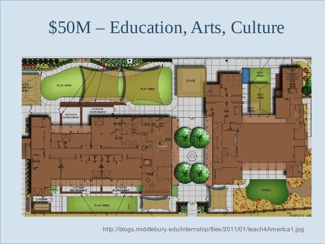 $50M – Education, Arts, Culture  Slide 67  http://blogs.middlebury.edu/internship/files/2011/01/teach4America1.jpg