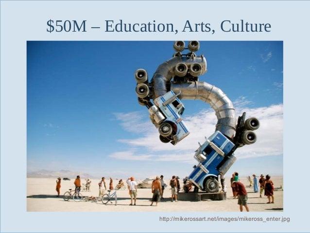 $50M – Education, Arts, Culture  Slide 69  http://mikerossart.net/images/mikeross_enter.jpg