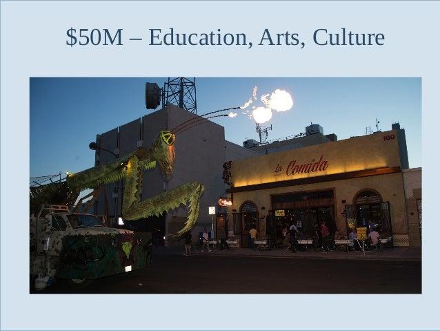 $50M – Education, Arts, Culture  Slide 70