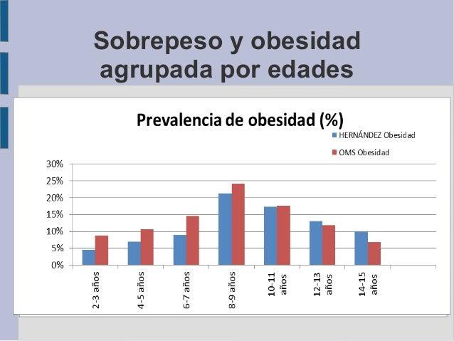 (2013-11-21) Diagnostico de sobrepeso y obesidad infantil