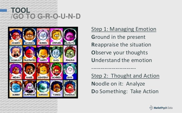 TOOL /GO TO G-R-O-U-N-D Step 1: Managing Emotion Ground in the present Reappraise the situation Observe your thoughts Unde...