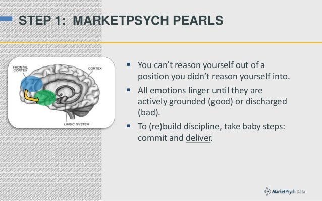 STEP 1: MARKETPSYCH PEARLS   You can't reason yourself out of a position you didn't reason yourself into.  All emotions ...