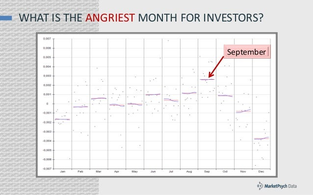 WHAT IS THE ANGRIEST MONTH FOR INVESTORS? September