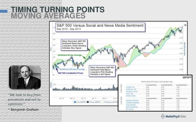 """TIMING TURNING POINTS MOVING AVERAGES  """"We look to buy from pessimists and sell to optimists."""" ~ Benjamin Graham"""