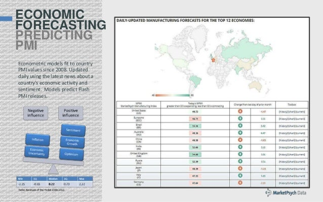 ECONOMIC FORECASTING PREDICTING PMI Econometric models fit to country PMI values since 2008. Updated daily using the lates...