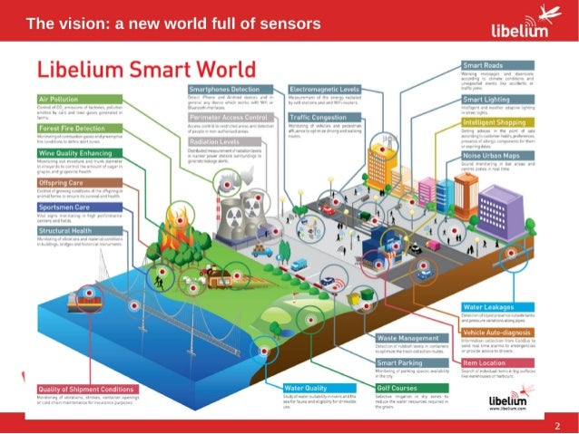 Libelium - Wireless Sensor Networks in the Real World, by Alicia Asin Slide 2