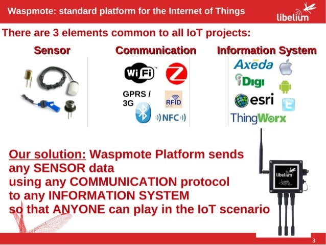 Libelium - Wireless Sensor Networks in the Real World, by Alicia Asin Slide 3