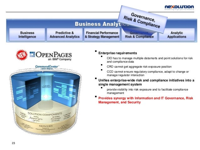 24  Ready-made packaged reporting and analyses based on the best practices  Encompasses a comprehensive portfolio  Work...