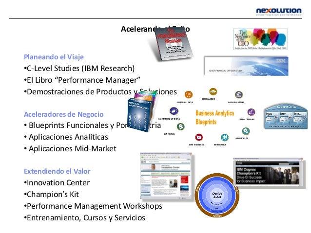 ¡Gracias! ¿Cómo desarrollar una estrategia exitosa de Business Analytics? Sergio Velázquez Nexolution, IBM Premier Busines...