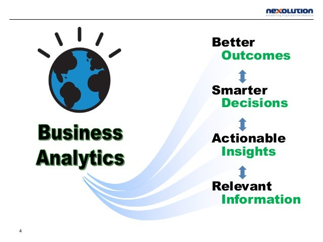 Relevant Information Actionable Insights Smarter Decisions Better Outcomes 4