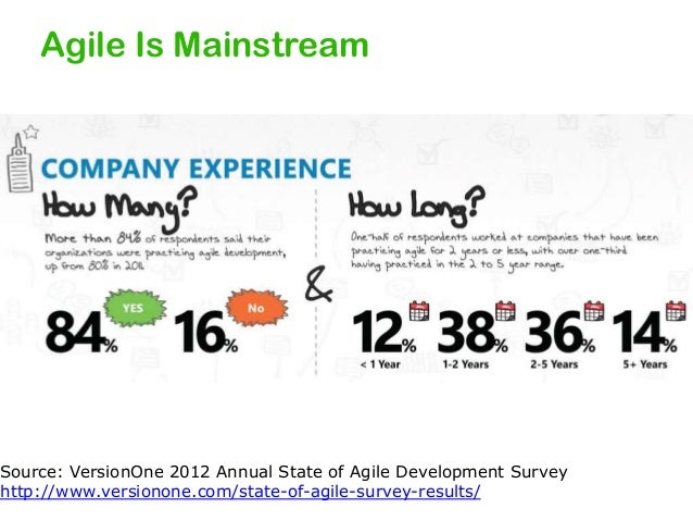 Understanding and Working with Agile Culture - PMI-SOC Slide 3