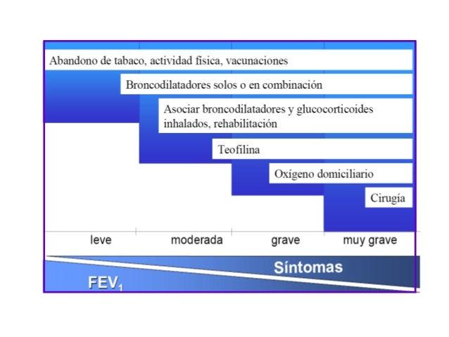 Generic viagra 25mg