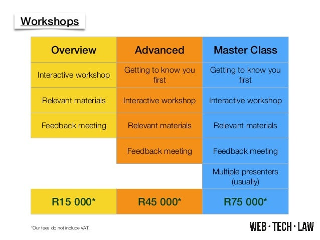 Workshops Overview Advanced Master Class Interactive workshop Getting to know you first Getting to know you first Relevant m...