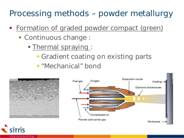 solid freeform fabrication of functionally graded materials Solid freeform fabrication eff  functionally graded material was first  methods for fabrication of functionally graded materials covered in this review.