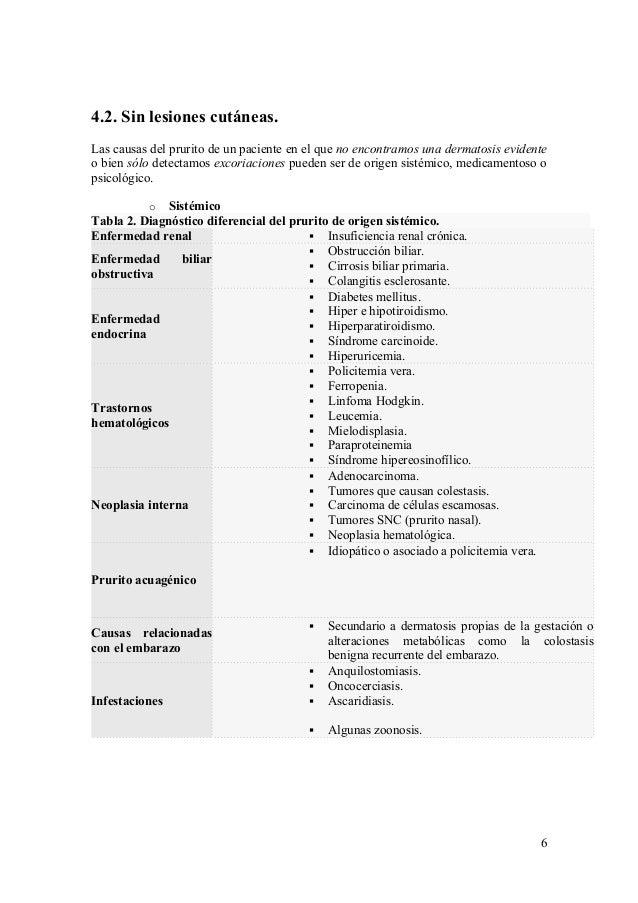 dieta para acido urico acido urico y fitoterapia el vino blanco tiene acido urico