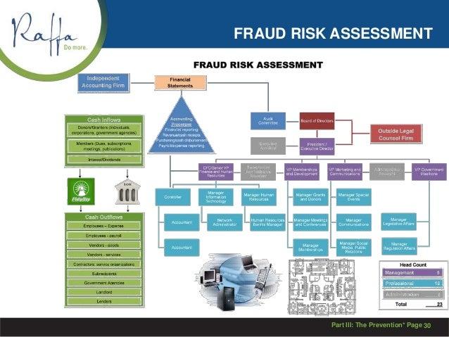 2013 12-12 Nonprofit Fraud Part 3 on
