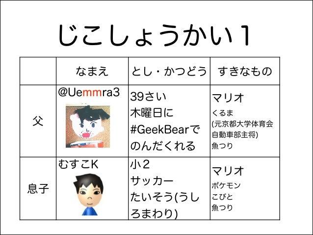 2013 12-21-親子で2013進捗報告-private Slide 3